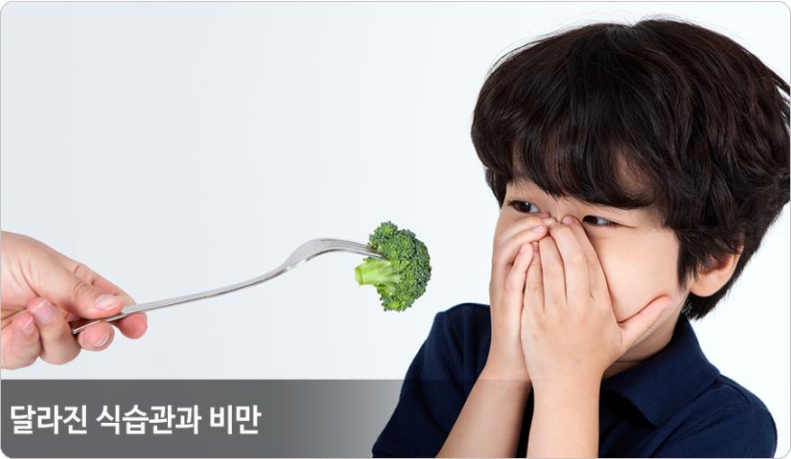 어린이여드름과식습관