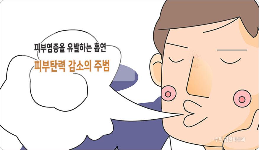 흡연으로 인한 피부탄력 감소